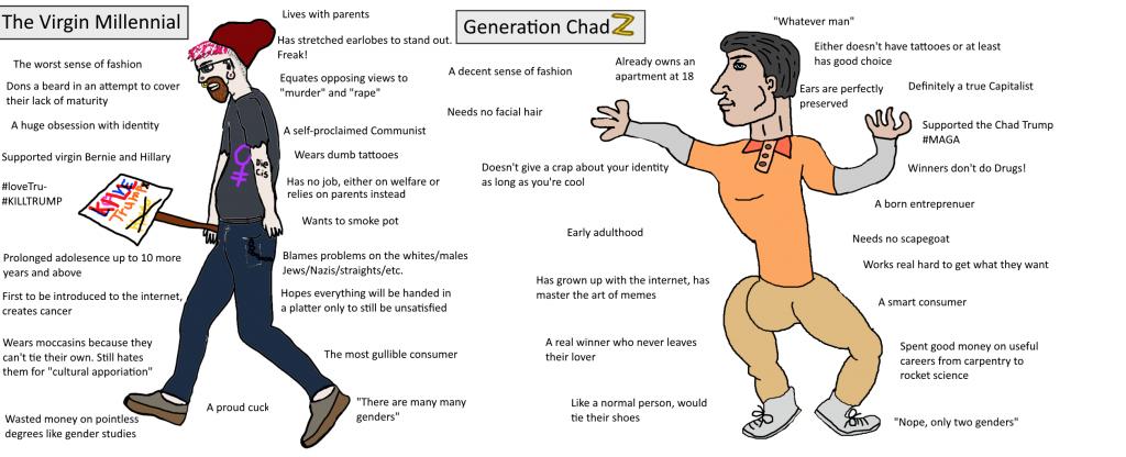 Millennials VS Gen-Z